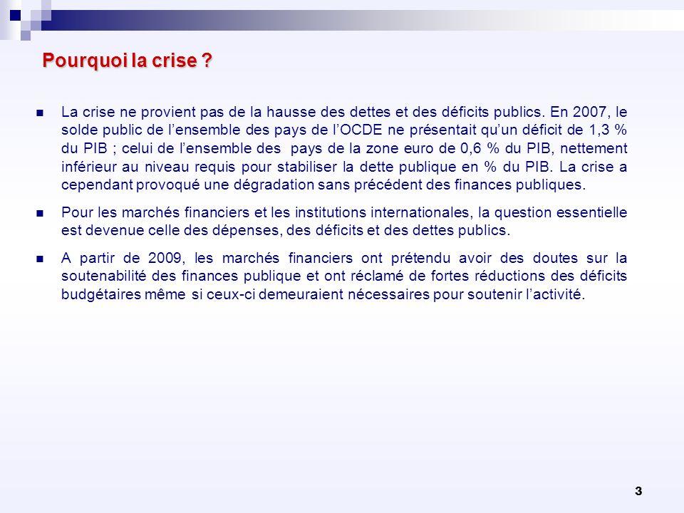 3 Pourquoi la crise ? La crise ne provient pas de la hausse des dettes et des déficits publics. En 2007, le solde public de lensemble des pays de lOCD