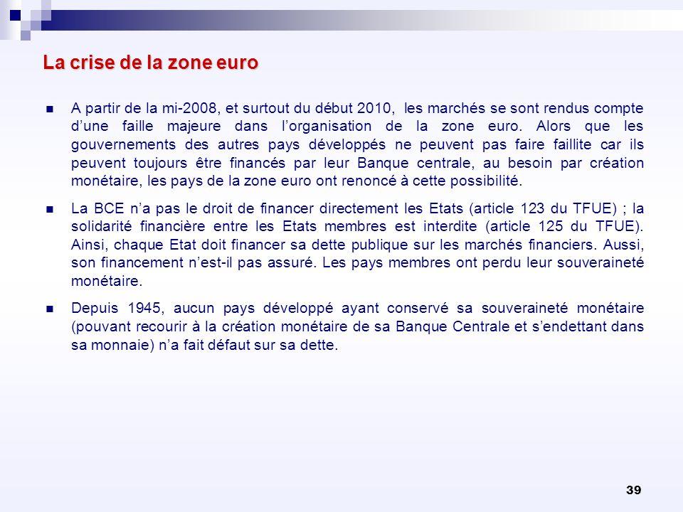 39 La crise de la zone euro A partir de la mi-2008, et surtout du début 2010, les marchés se sont rendus compte dune faille majeure dans lorganisation
