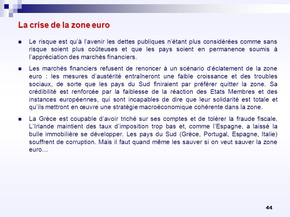 44 La crise de la zone euro Le risque est quà lavenir les dettes publiques nétant plus considérées comme sans risque soient plus coûteuses et que les