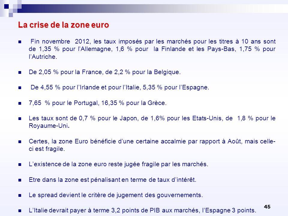 45 La crise de la zone euro Fin novembre 2012, les taux imposés par les marchés pour les titres à 10 ans sont de 1,35 % pour lAllemagne, 1,6 % pour la