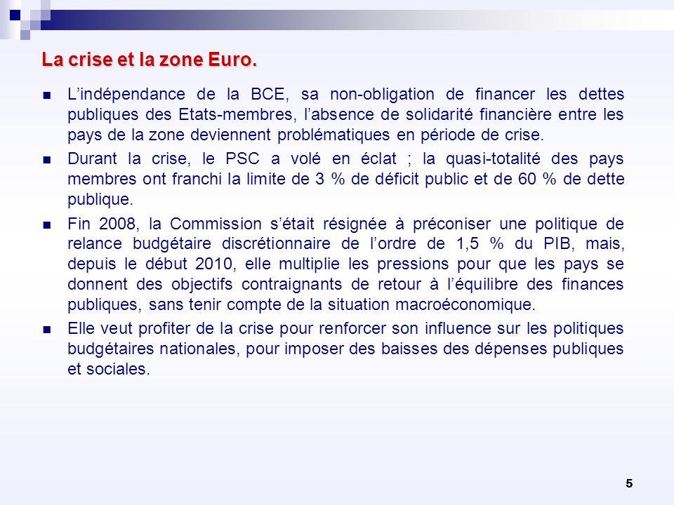 5 La crise et la zone Euro. Lindépendance de la BCE, sa non-obligation de financer les dettes publiques des Etats-membres, labsence de solidarité fina
