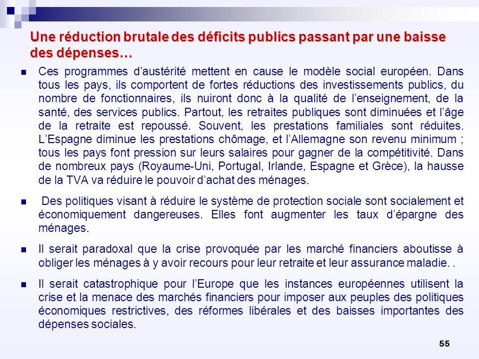 55 Une réduction brutale des déficits publics passant par une baisse des dépenses… Ces programmes daustérité mettent en cause le modèle social europée