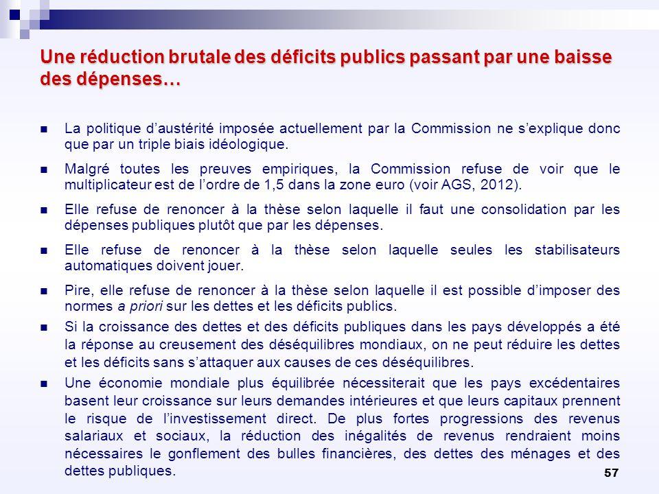 57 Une réduction brutale des déficits publics passant par une baisse des dépenses… La politique daustérité imposée actuellement par la Commission ne s