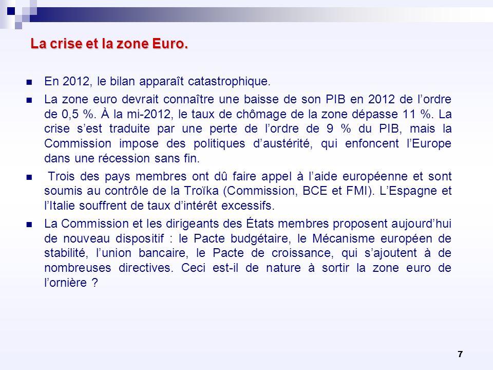 7 La crise et la zone Euro. En 2012, le bilan apparaît catastrophique. La zone euro devrait connaître une baisse de son PIB en 2012 de lordre de 0,5 %