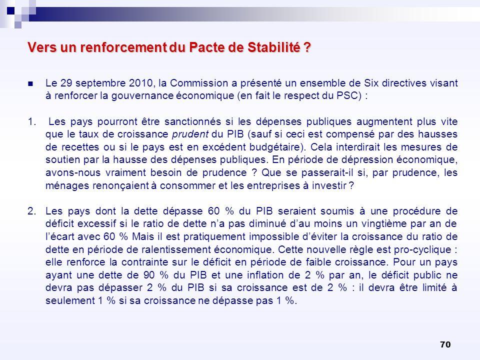 70 Vers un renforcement du Pacte de Stabilité ? Le 29 septembre 2010, la Commission a présenté un ensemble de Six directives visant à renforcer la gou