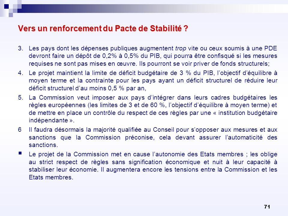 71 Vers un renforcement du Pacte de Stabilité ? 3.Les pays dont les dépenses publiques augmentent trop vite ou ceux soumis à une PDE devront faire un