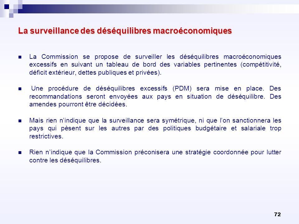 72 La surveillance des déséquilibres macroéconomiques La Commission se propose de surveiller les déséquilibres macroéconomiques excessifs en suivant u