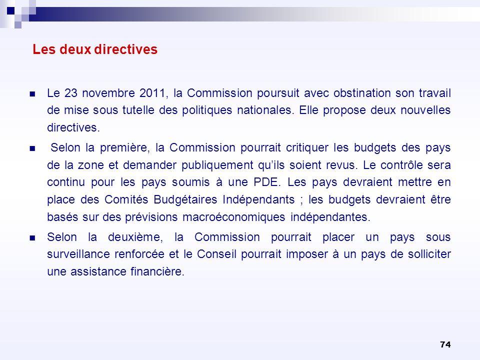 74 Les deux directives Le 23 novembre 2011, la Commission poursuit avec obstination son travail de mise sous tutelle des politiques nationales. Elle p
