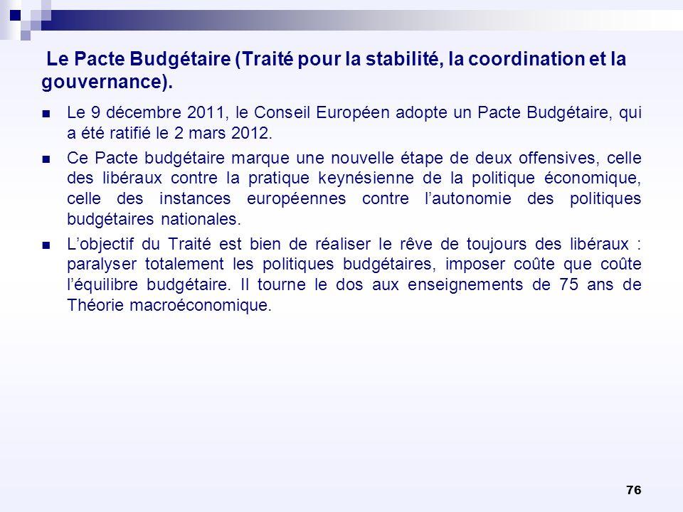 76 Le Pacte Budgétaire (Traité pour la stabilité, la coordination et la gouvernance). Le 9 décembre 2011, le Conseil Européen adopte un Pacte Budgétai