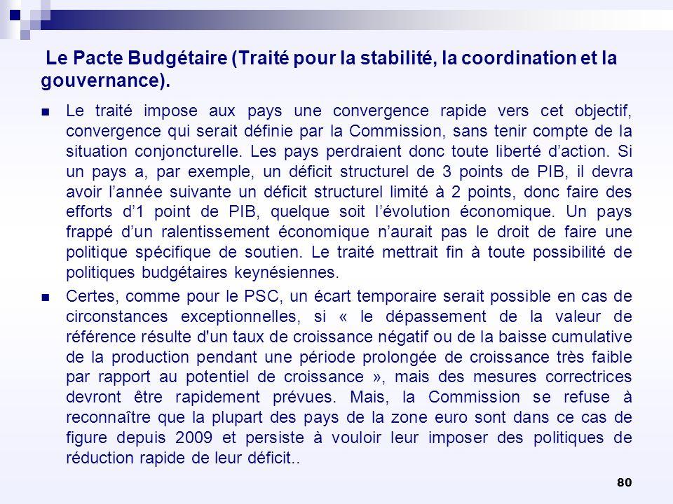 80 Le Pacte Budgétaire (Traité pour la stabilité, la coordination et la gouvernance). Le traité impose aux pays une convergence rapide vers cet object