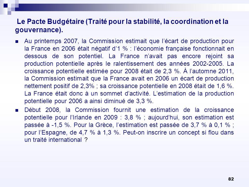 82 Le Pacte Budgétaire (Traité pour la stabilité, la coordination et la gouvernance). Au printemps 2007, la Commission estimait que lécart de producti