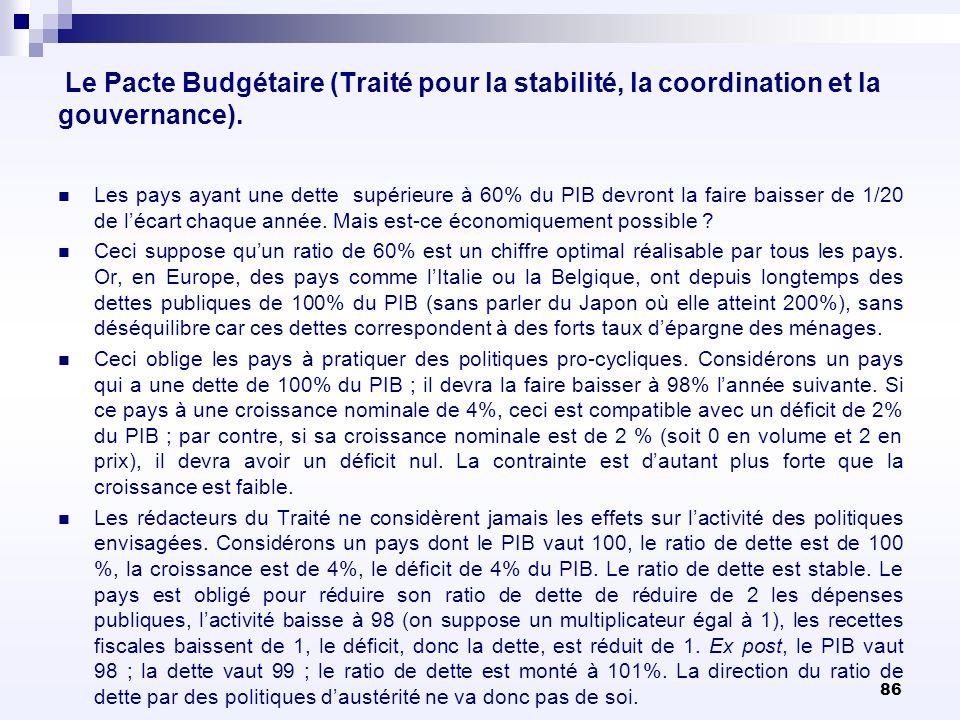 86 Le Pacte Budgétaire (Traité pour la stabilité, la coordination et la gouvernance). Les pays ayant une dette supérieure à 60% du PIB devront la fair