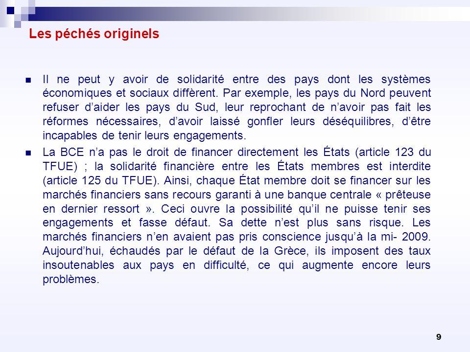 20 La zone euro : une organisation défaillante Selon le Pacte, les Etats devaient perdre toute possibilité de politique budgétaire autonome.