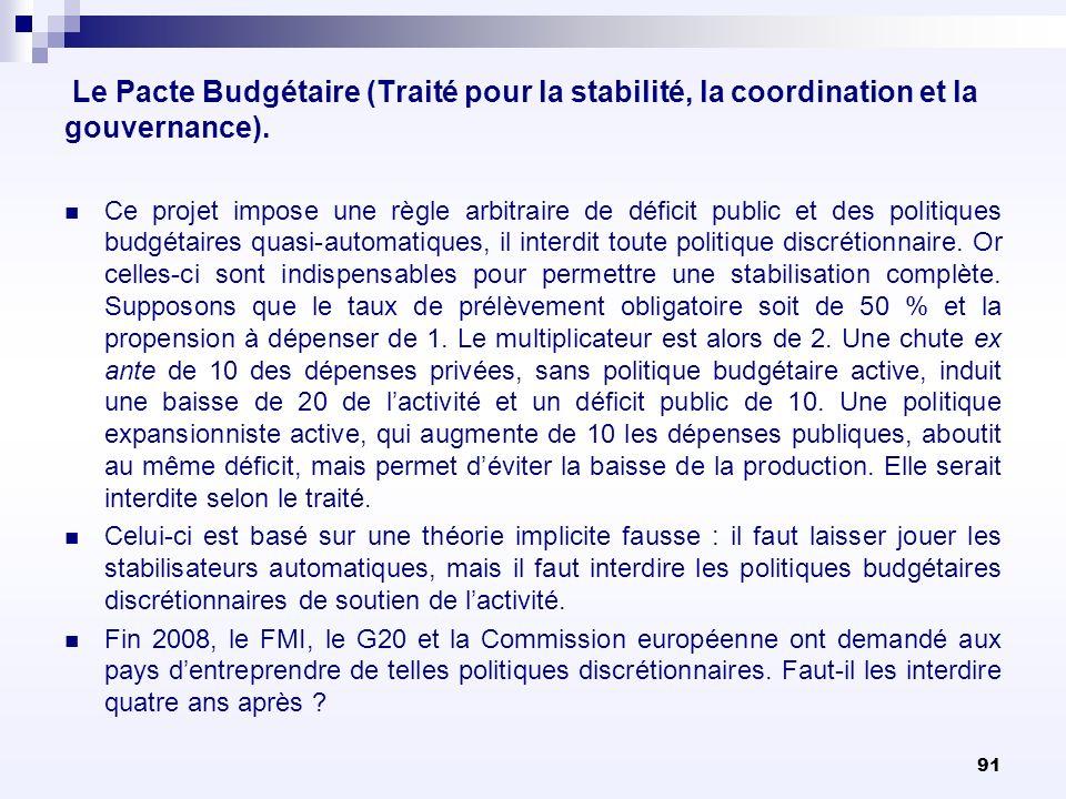 91 Le Pacte Budgétaire (Traité pour la stabilité, la coordination et la gouvernance). Ce projet impose une règle arbitraire de déficit public et des p