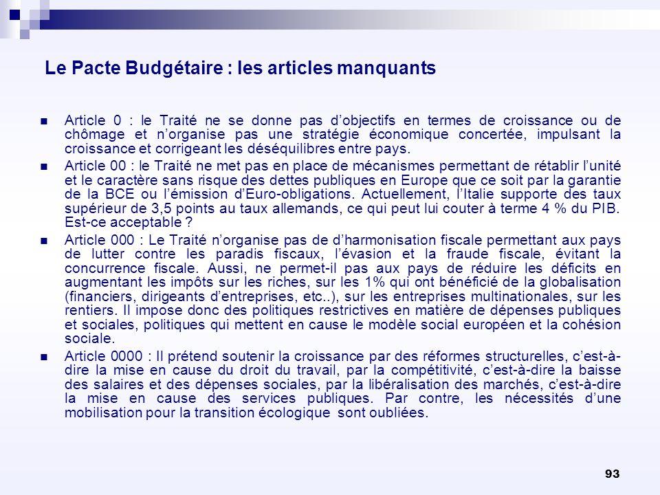93 Le Pacte Budgétaire : les articles manquants Article 0 : le Traité ne se donne pas dobjectifs en termes de croissance ou de chômage et norganise pa