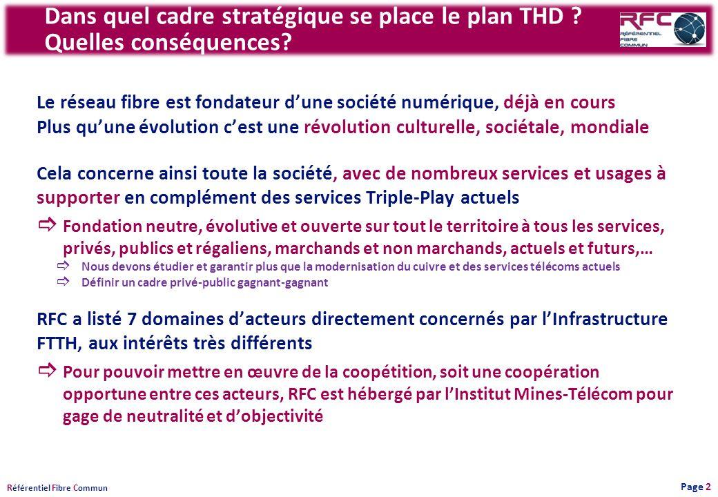 R éférentiel F ibre C ommun Dans quel cadre stratégique se place le plan THD ? Quelles conséquences? Le réseau fibre est fondateur dune société numéri