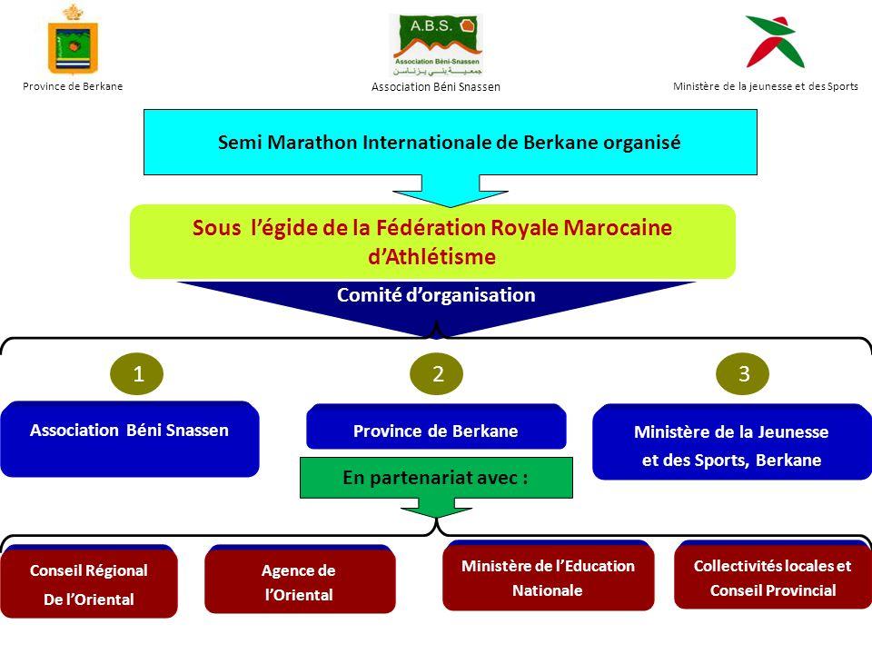 Comité dorganisation Sous légide de la Fédération Royale Marocaine dAthlétisme Semi Marathon Internationale de Berkane organisé 213 Province de Berkan