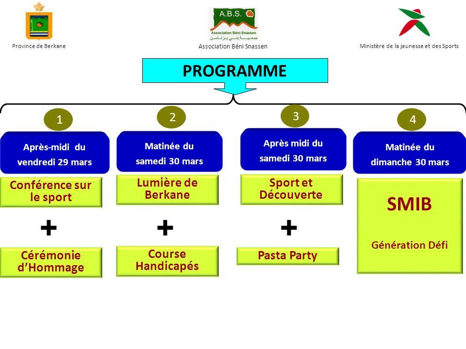4 CONFERENCE ENSEMBLE POUR UNE VILLE SPORTIVE Thème : Stratégie de développement du sport au niveau de la province de Berkane.