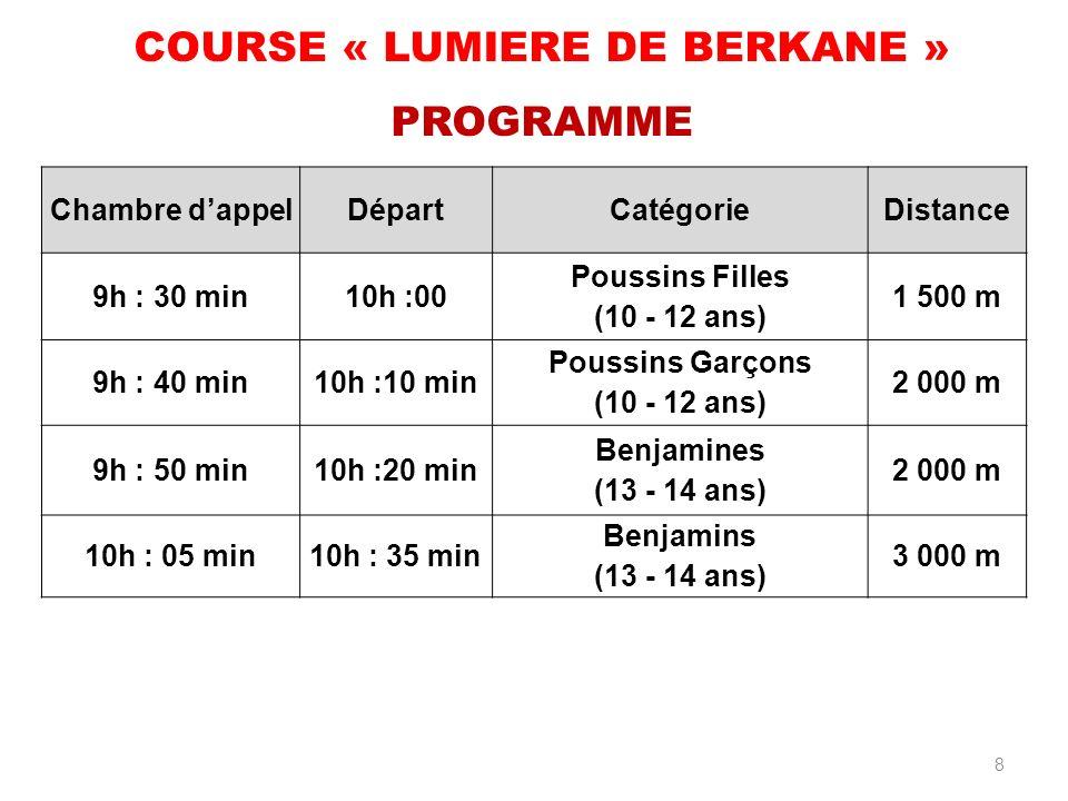 8 COURSE « LUMIERE DE BERKANE » PROGRAMME Chambre dappelDépartCatégorieDistance 9h : 30 min10h :00 Poussins Filles (10 - 12 ans) 1 500 m 9h : 40 min10