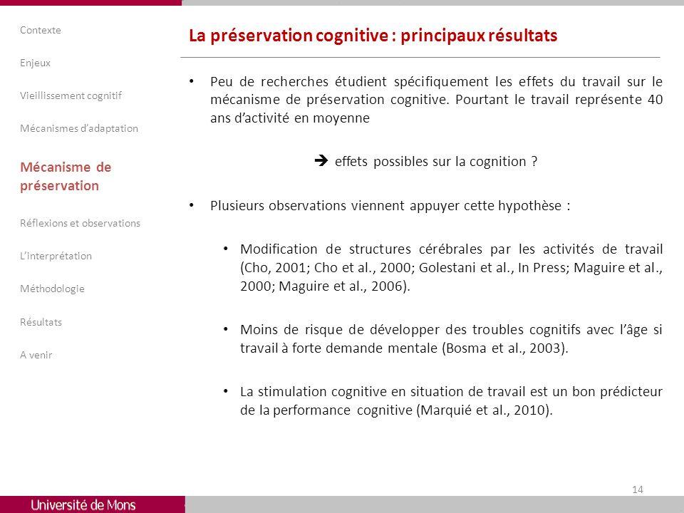 La préservation cognitive : principaux résultats Peu de recherches étudient spécifiquement les effets du travail sur le mécanisme de préservation cogn