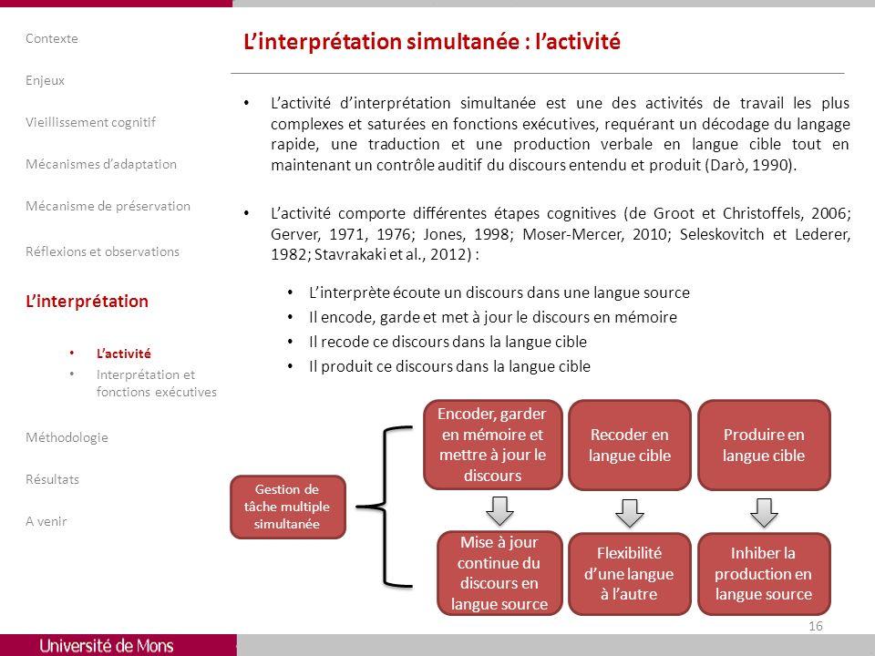 Linterprétation simultanée : lactivité Lactivité dinterprétation simultanée est une des activités de travail les plus complexes et saturées en fonctio