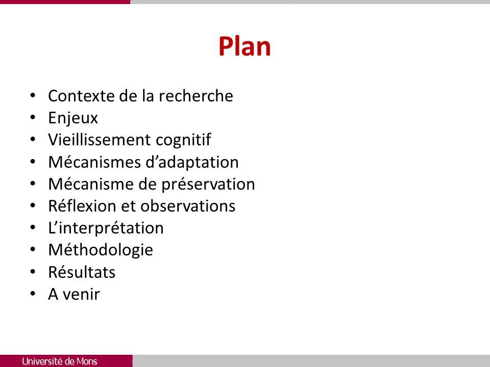 Plan Contexte de la recherche Enjeux Vieillissement cognitif Mécanismes dadaptation Mécanisme de préservation Réflexion et observations Linterprétatio