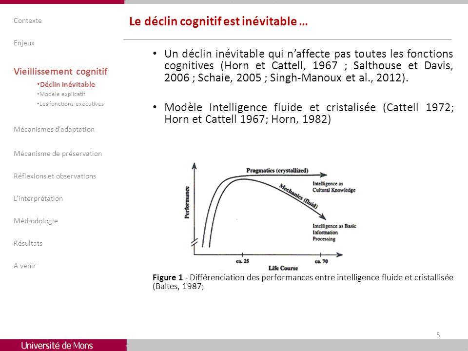 Le déclin cognitif est inévitable … Un déclin inévitable qui naffecte pas toutes les fonctions cognitives (Horn et Cattell, 1967 ; Salthouse et Davis,