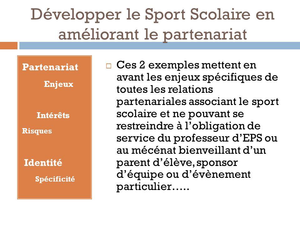 Développer le Sport Scolaire en améliorant le partenariat Partenariat Enjeux Intérêts Risques Identité Spécificité Ces 2 exemples mettent en avant les