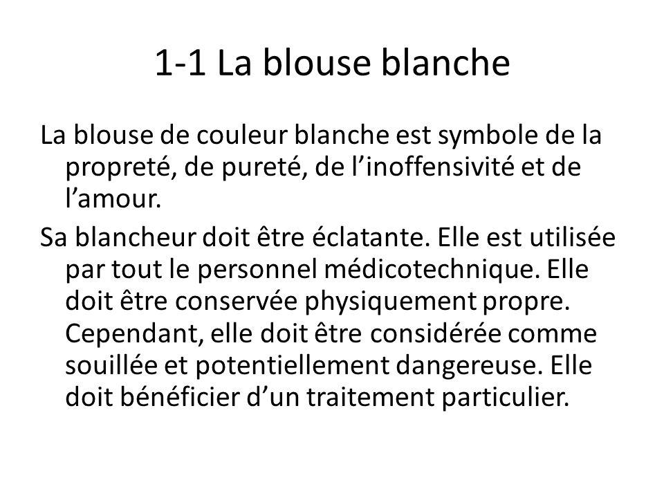 1-1 La blouse blanche La blouse de couleur blanche est symbole de la propreté, de pureté, de linoffensivité et de lamour. Sa blancheur doit être éclat