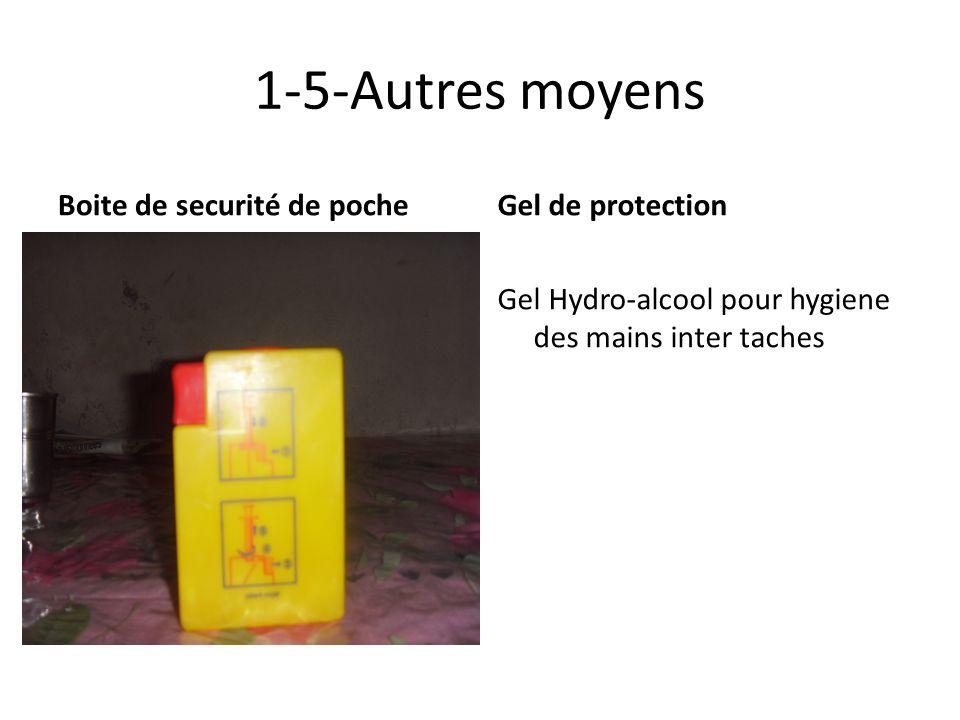 1-5-Autres moyens Boite de securité de pocheGel de protection Gel Hydro-alcool pour hygiene des mains inter taches