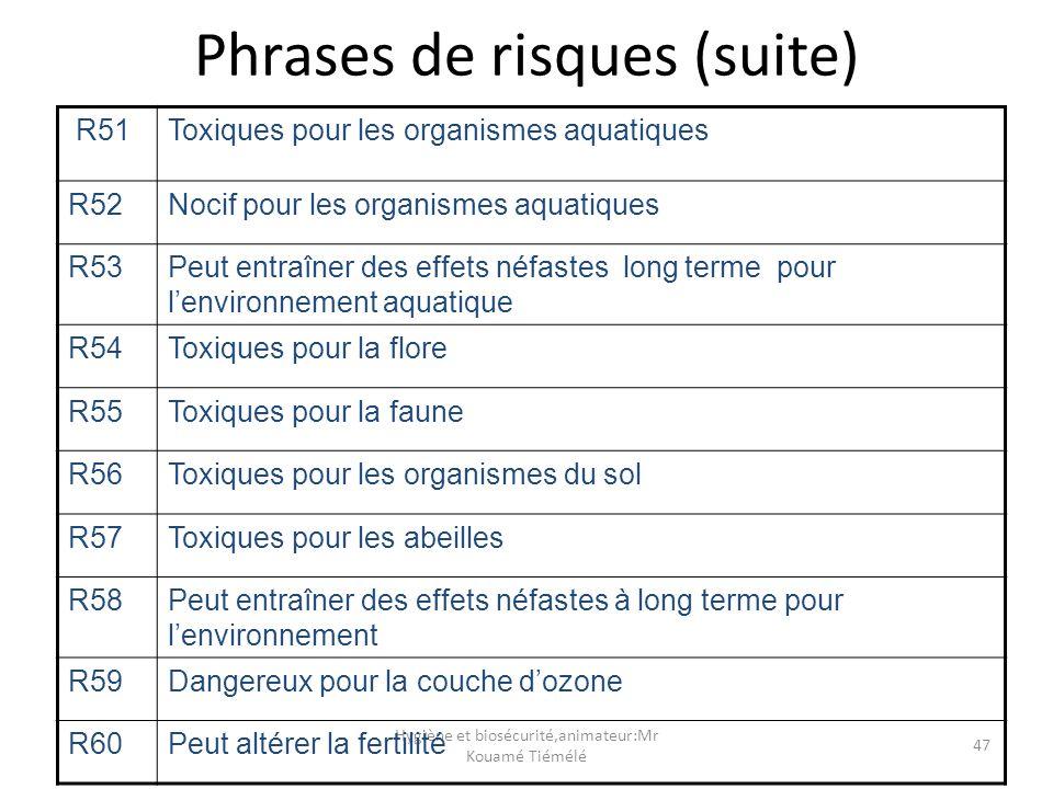 Hygiène et biosécurité,animateur:Mr Kouamé Tiémélé 47 Phrases de risques (suite) R51Toxiques pour les organismes aquatiques R52Nocif pour les organism