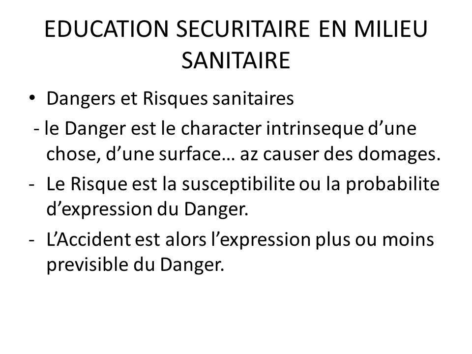 EDUCATION SECURITAIRE EN MILIEU SANITAIRE Dangers et Risques sanitaires - le Danger est le character intrinseque dune chose, dune surface… az causer d