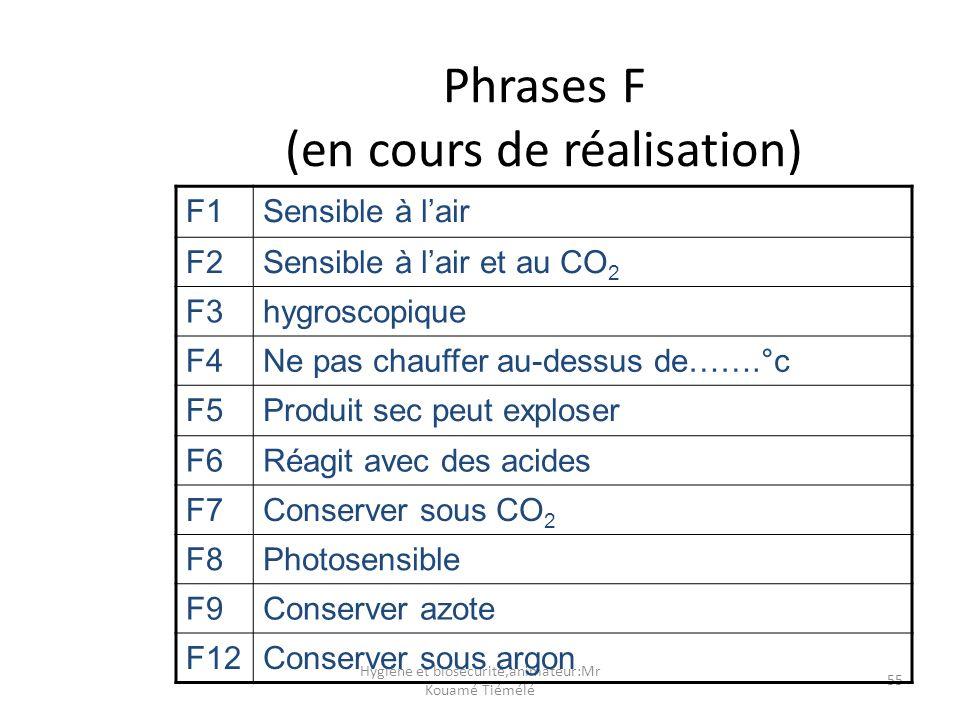 Hygiène et biosécurité,animateur:Mr Kouamé Tiémélé 55 Phrases F (en cours de réalisation) F1Sensible à lair F2Sensible à lair et au CO 2 F3hygroscopiq