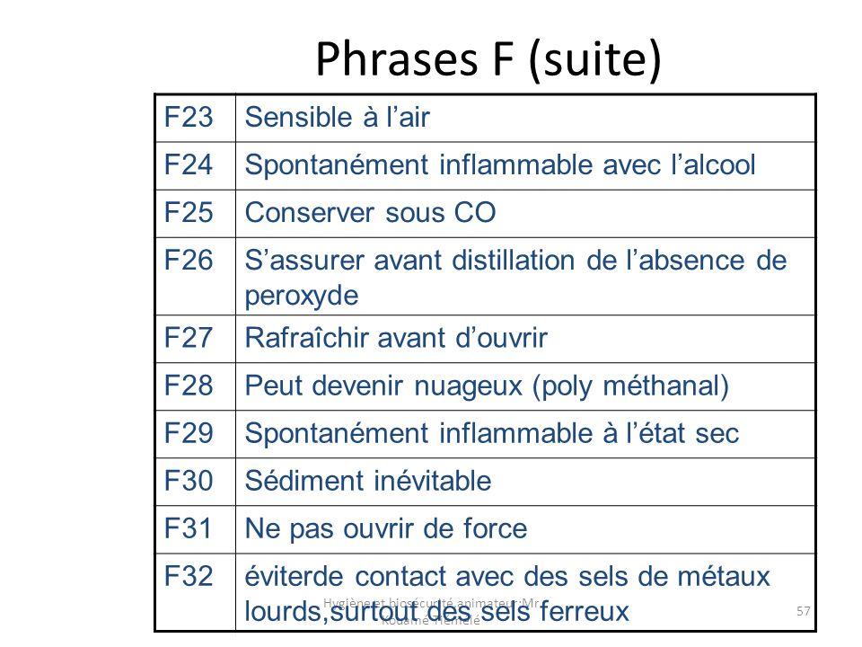 Hygiène et biosécurité,animateur:Mr Kouamé Tiémélé 57 Phrases F (suite) F23Sensible à lair F24Spontanément inflammable avec lalcool F25Conserver sous