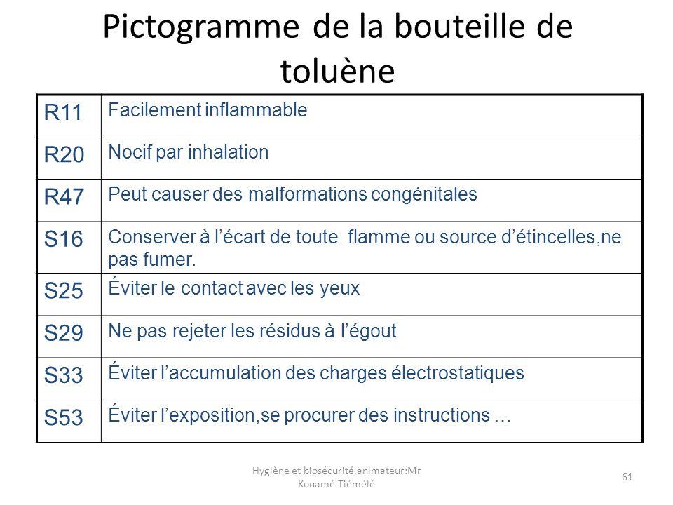 Hygiène et biosécurité,animateur:Mr Kouamé Tiémélé 61 Pictogramme de la bouteille de toluène R11 Facilement inflammable R20 Nocif par inhalation R47 P