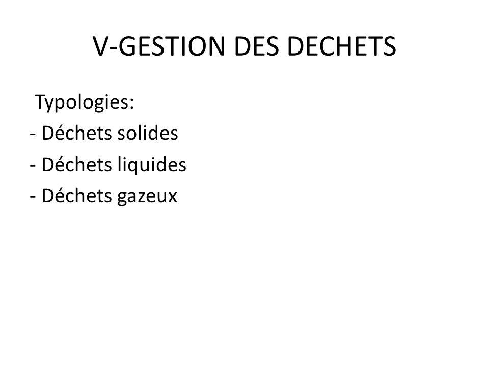 V-GESTION DES DECHETS Typologies: - Déchets solides - Déchets liquides - Déchets gazeux