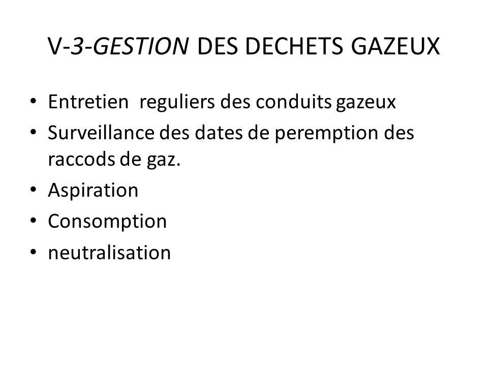 V-3-GESTION DES DECHETS GAZEUX Entretien reguliers des conduits gazeux Surveillance des dates de peremption des raccods de gaz. Aspiration Consomption