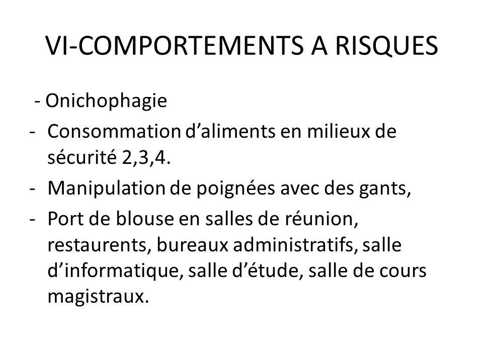 VI-COMPORTEMENTS A RISQUES - Onichophagie -Consommation daliments en milieux de sécurité 2,3,4. -Manipulation de poignées avec des gants, -Port de blo