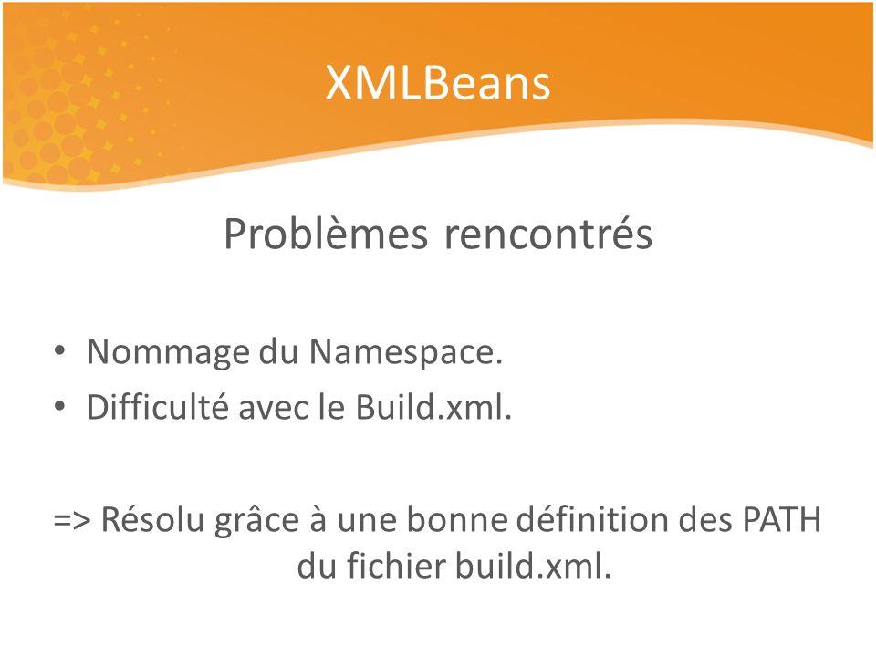 Problèmes rencontrés Nommage du Namespace. Difficulté avec le Build.xml.