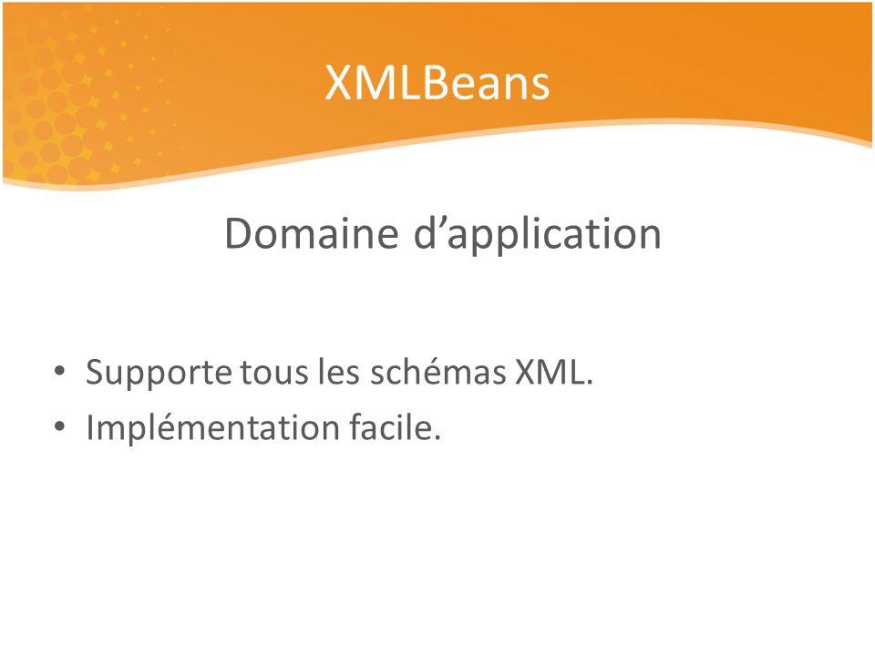 Domaine dapplication Supporte tous les schémas XML. Implémentation facile. XMLBeans
