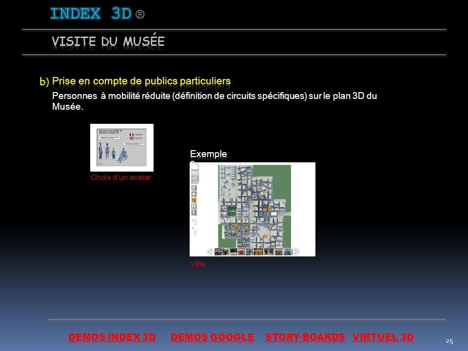 24 Démo « Ville » sur iphoneDémo « Musée » sur iphone Vidéo en local Démo « Skate Park » sur iphone