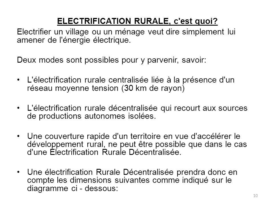 ELECTRIFICATION RURALE, c est quoi.