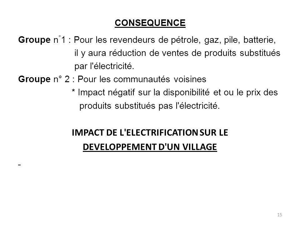 CONSEQUENCE Groupe n ° 1 : Pour les revendeurs de pétrole, gaz, pile, batterie, il y aura réduction de ventes de produits substitués par l électricité.