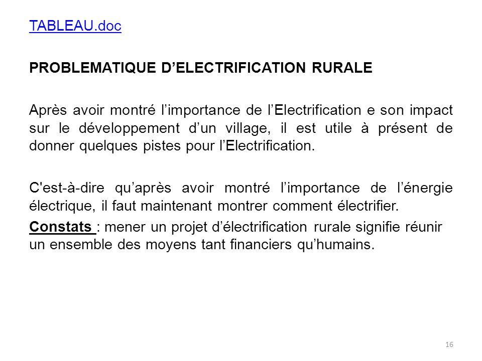 TABLEAU.doc PROBLEMATIQUE DELECTRIFICATION RURALE Après avoir montré limportance de lElectrification e son impact sur le développement dun village, il est utile à présent de donner quelques pistes pour lElectrification.