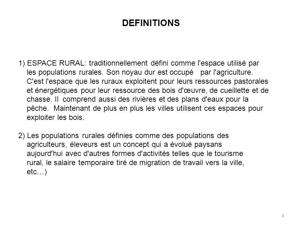 DEFINITIONS 1) ESPACE RURAL: traditionnellement défini comme l espace utilisé par les populations rurales.