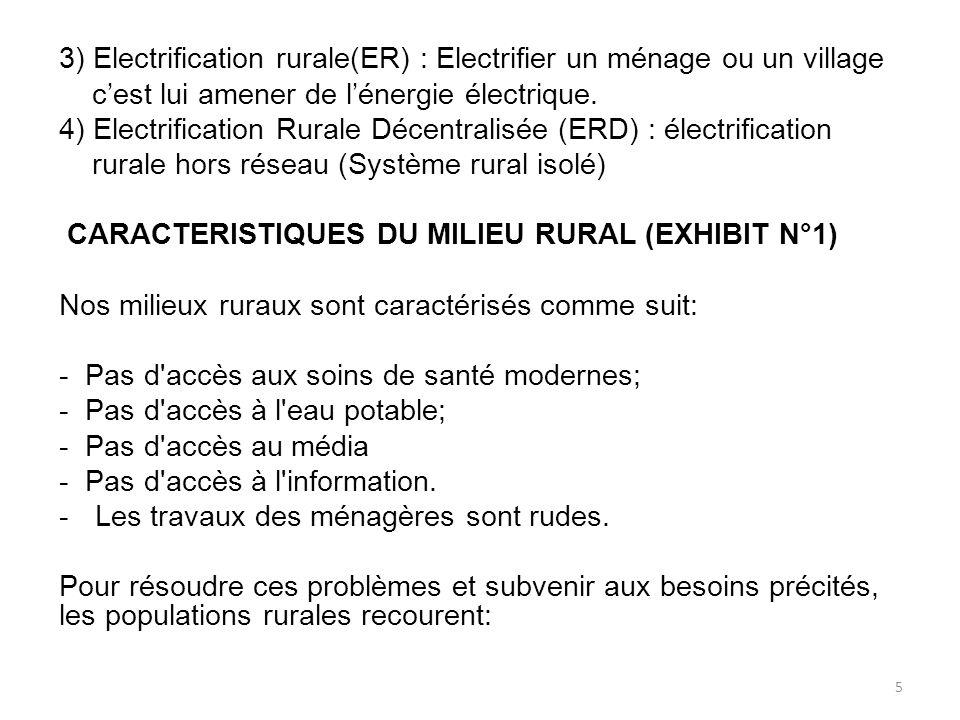 3) Electrification rurale(ER) : Electrifier un ménage ou un village cest lui amener de lénergie électrique.