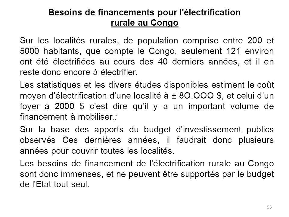 Besoins de financements pour l électrification rurale au Congo Sur les localités rurales, de population comprise entre 200 et 5000 habitants, que compte le Congo, seulement 121 environ ont été électrifiées au cours des 40 derniers années, et il en reste donc encore à électrifier.