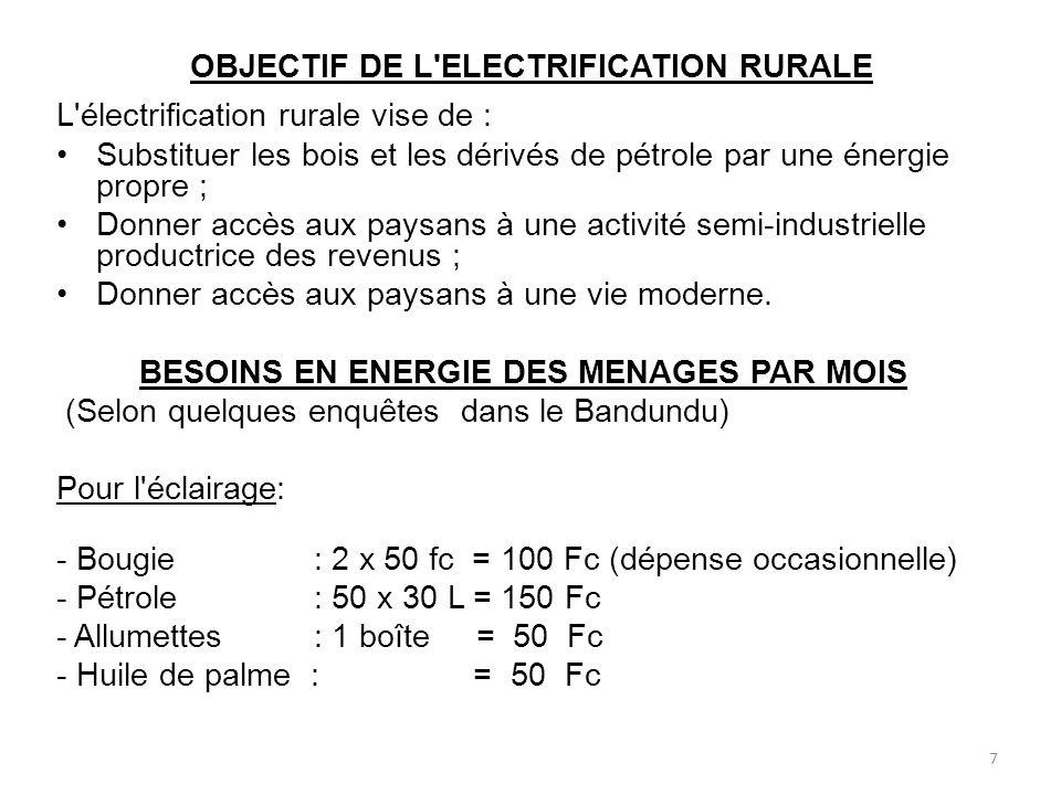OBJECTIF DE L ELECTRIFICATION RURALE L électrification rurale vise de : Substituer les bois et les dérivés de pétrole par une énergie propre ; Donner accès aux paysans à une activité semi-industrielle productrice des revenus ; Donner accès aux paysans à une vie moderne.