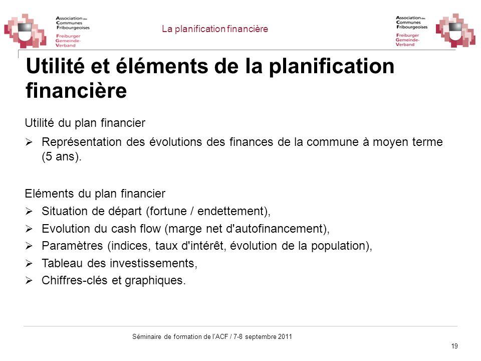 19 Séminaire de formation de l'ACF / 7-8 septembre 2011 Utilité et éléments de la planification financière Utilité du plan financier Représentation de