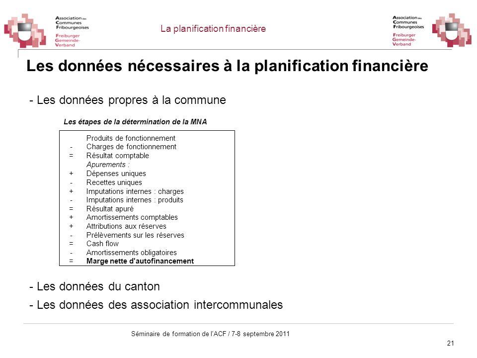 21 Séminaire de formation de l'ACF / 7-8 septembre 2011 Les données nécessaires à la planification financière - Les données propres à la commune - Les